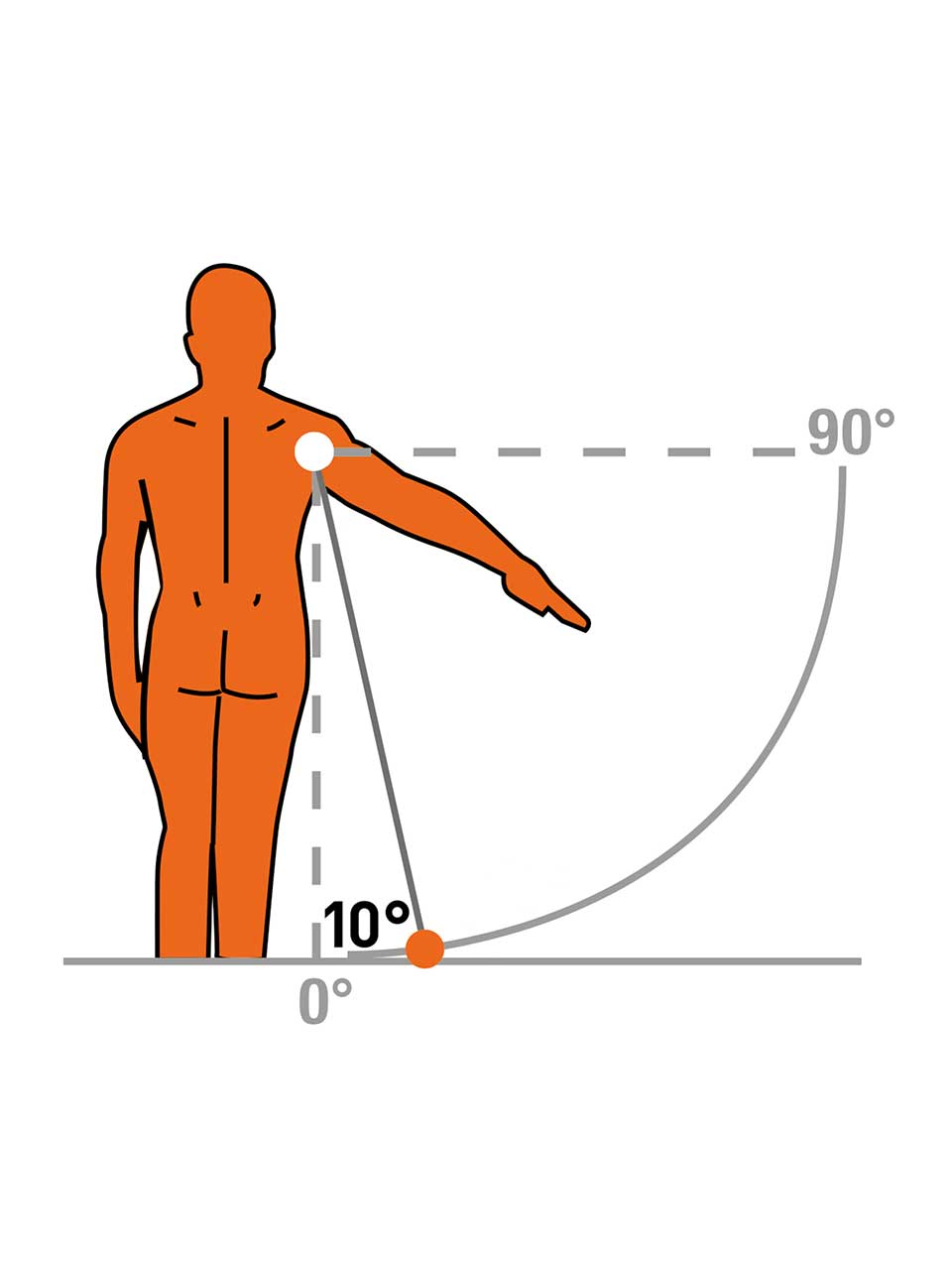 TOP -S 10°/15° -  Shoulder brace